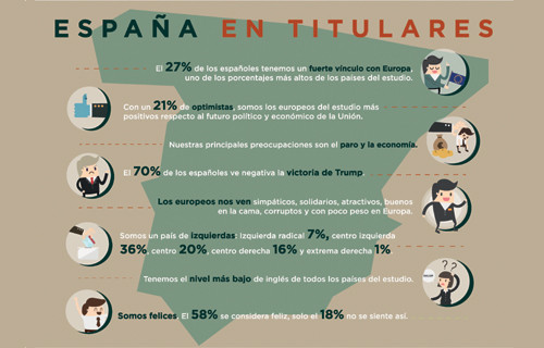 Self study spanish software